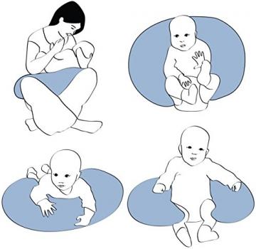 Motherhood Stillkissen inkl. abnehmbarem Bezug 100% Baumwolle, Öko-Tex Standard 100 – ergonomisch, Blau Classics 2017 -