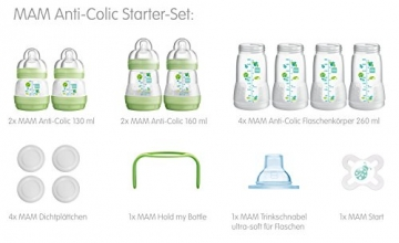 MAM 66298000 - Anti-Colic Starter-Set -